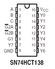the 74hct138 is a 1-of-8 decoder, which takes 3 bits of digital input and  uses them to activate one of eight possible outputs